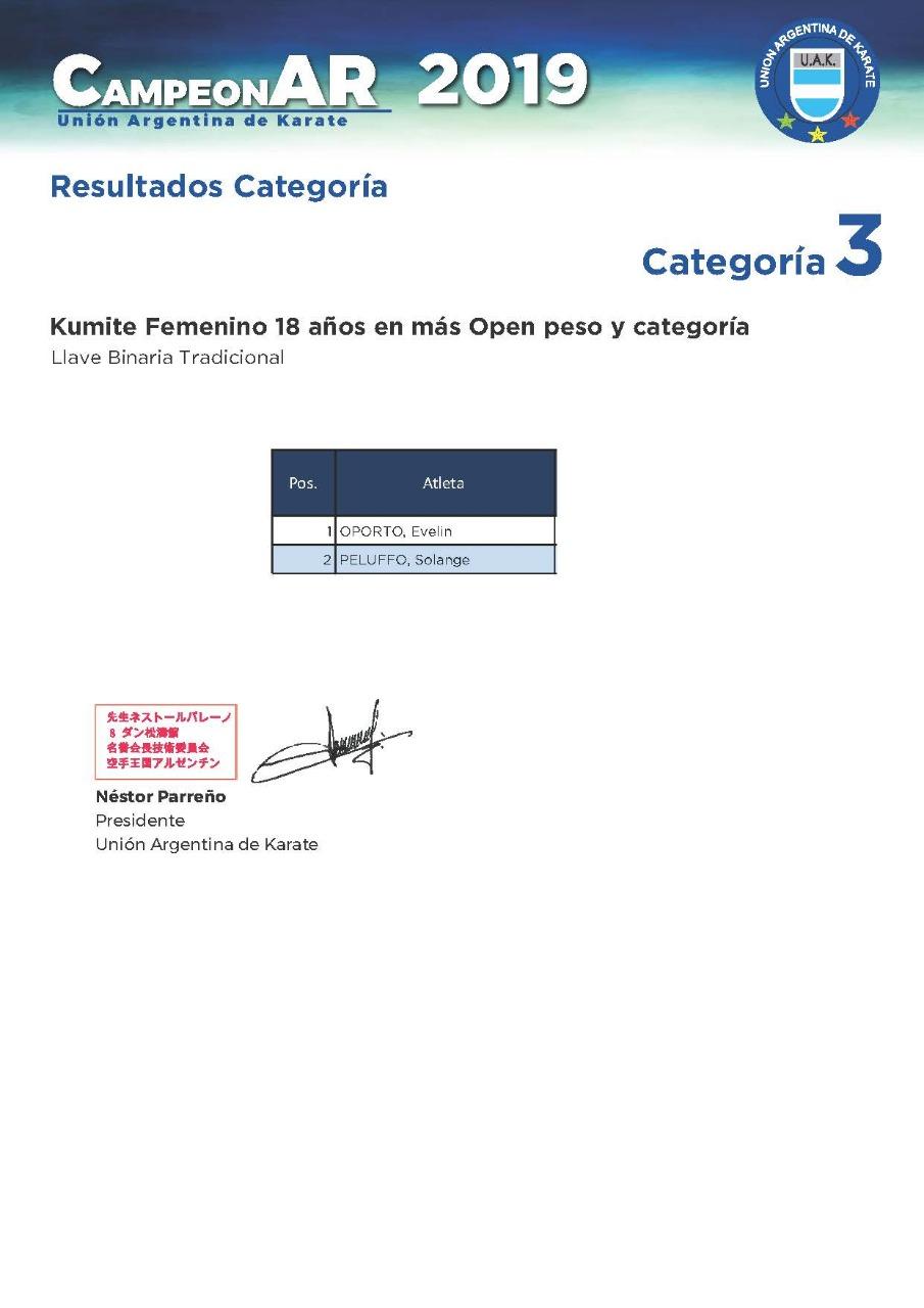 CATEGORIA3