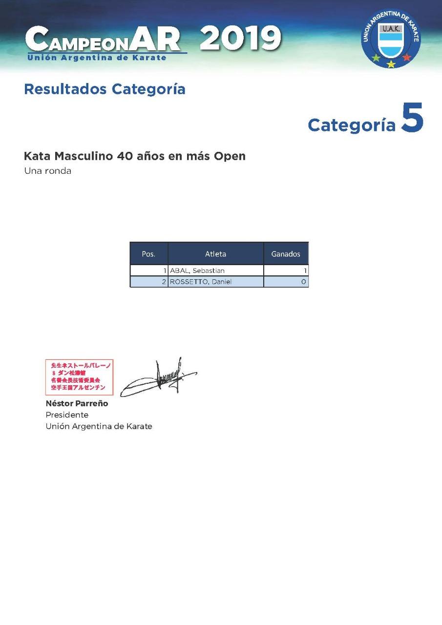 CATEGORIA5