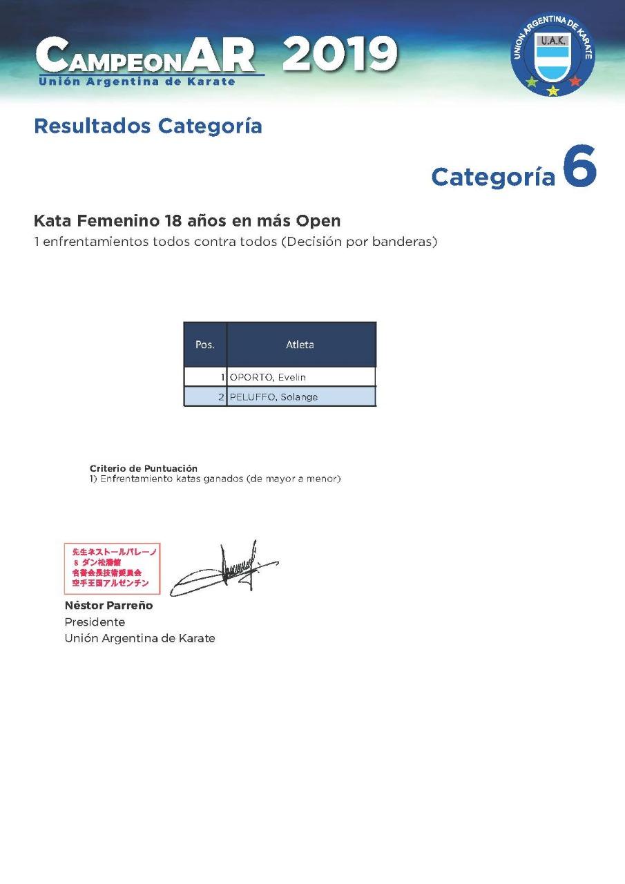 CATEGORIA6